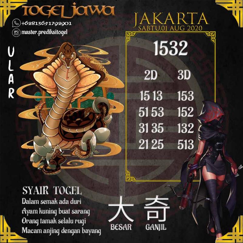 Prediksi Jakarta Tanggal 2020-08-01