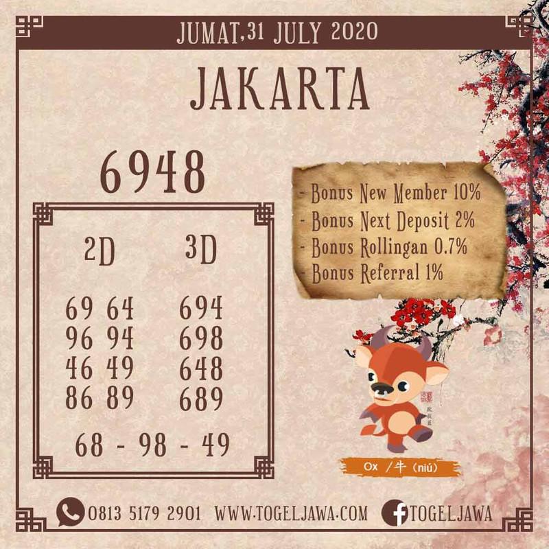 Prediksi Jakarta Tanggal 2020-07-31