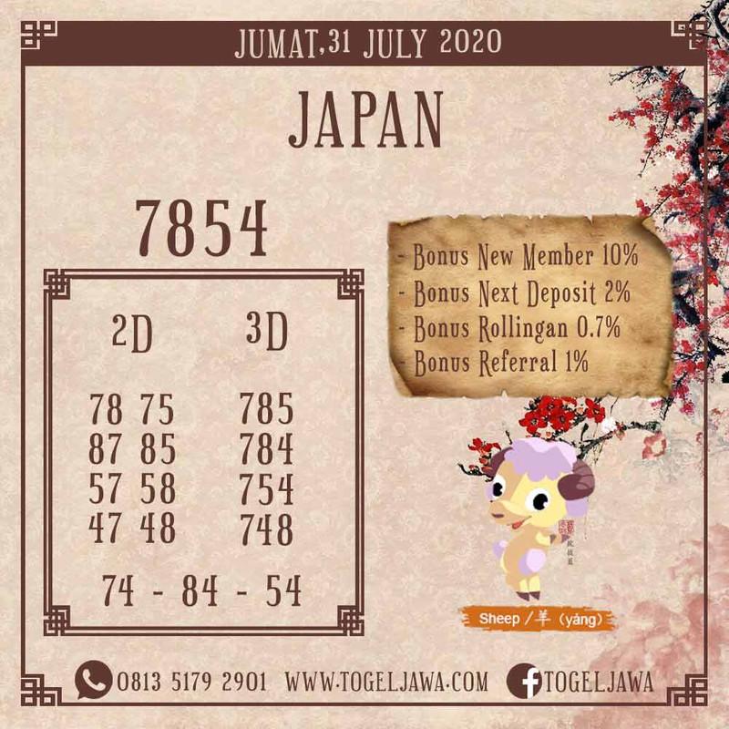 Prediksi Japan Tanggal 2020-07-31