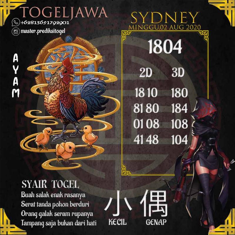 Prediksi Sydney Tanggal 2020-08-02