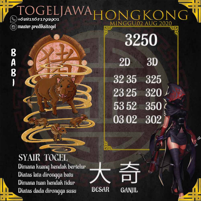 Prediksi Hongkong Tanggal 2020-08-02