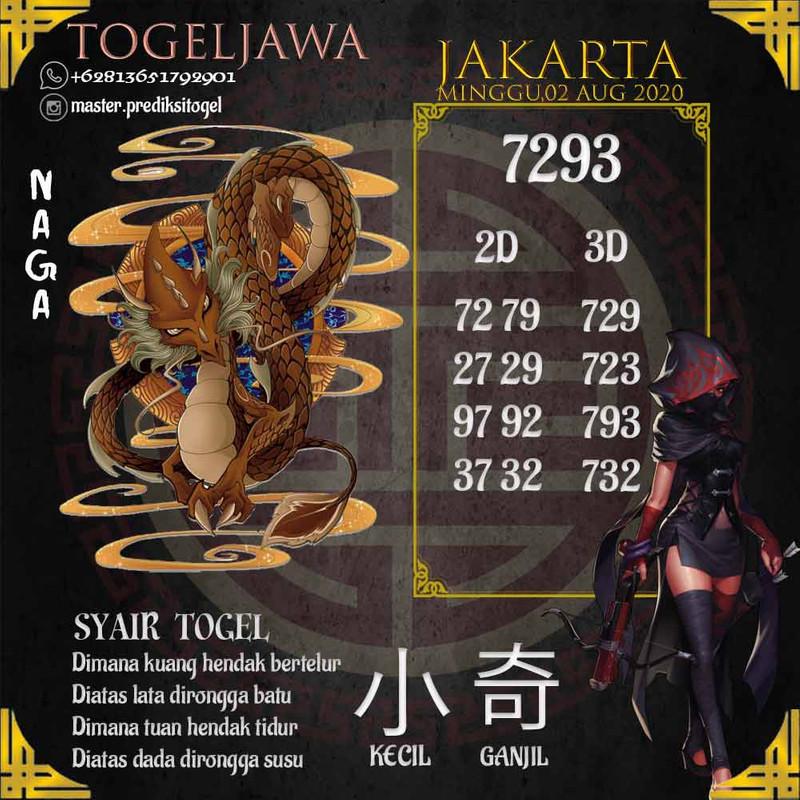 Prediksi Jakarta Tanggal 2020-08-02