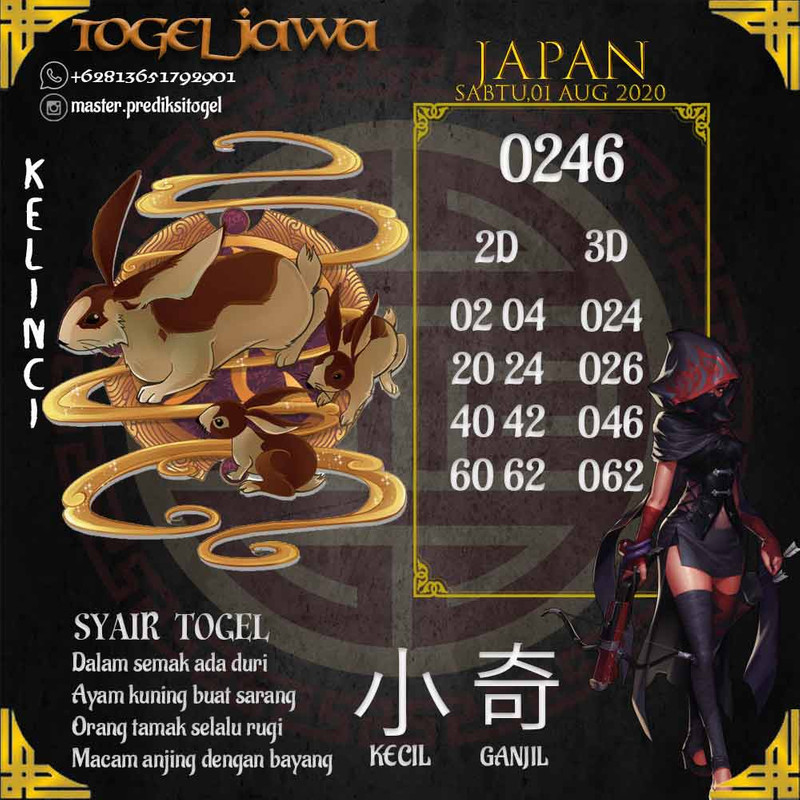 Prediksi Japan Tanggal 2020-08-01