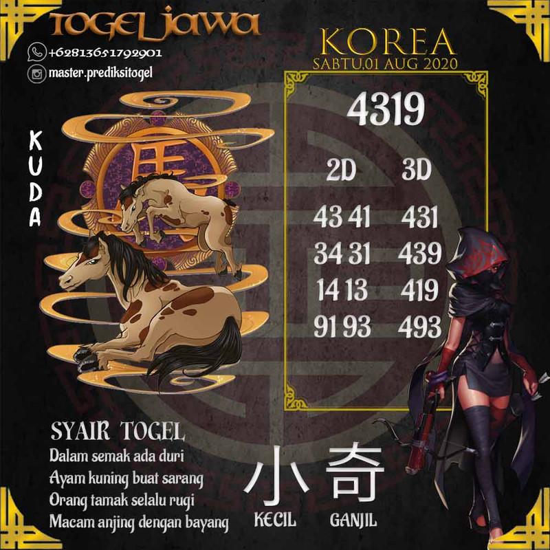 Prediksi Korea Tanggal 2020-08-01
