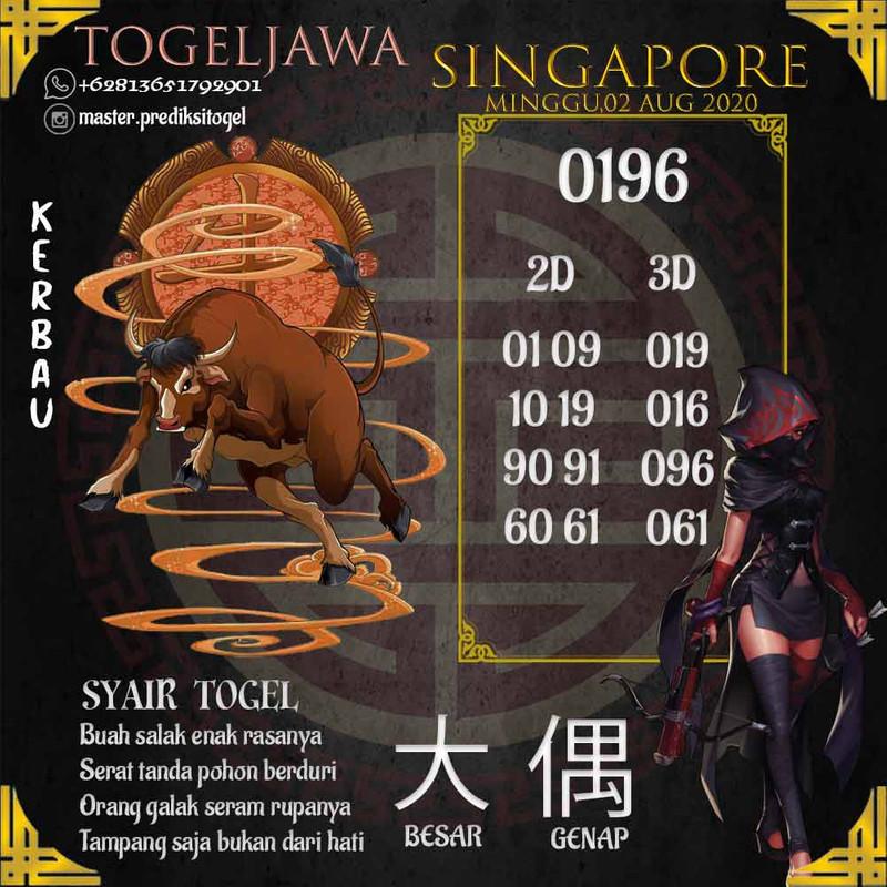 Prediksi Singapore Tanggal 2020-08-02