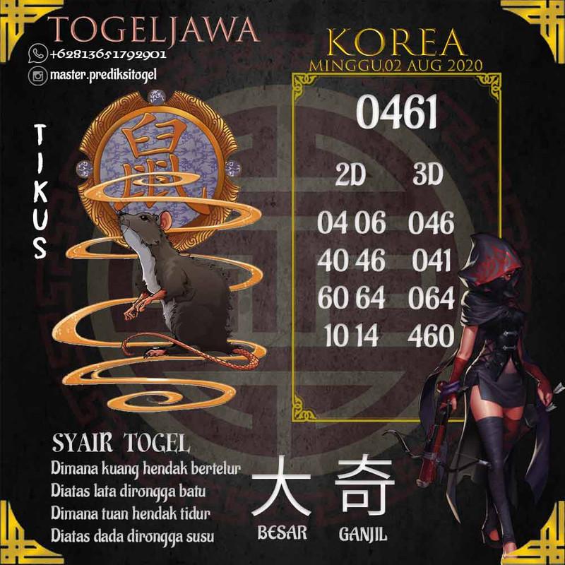 Prediksi Korea Tanggal 2020-08-02