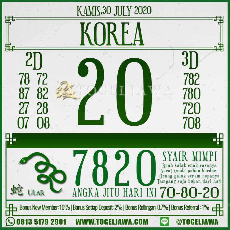 Prediksi Korea Tanggal 2020-07-30