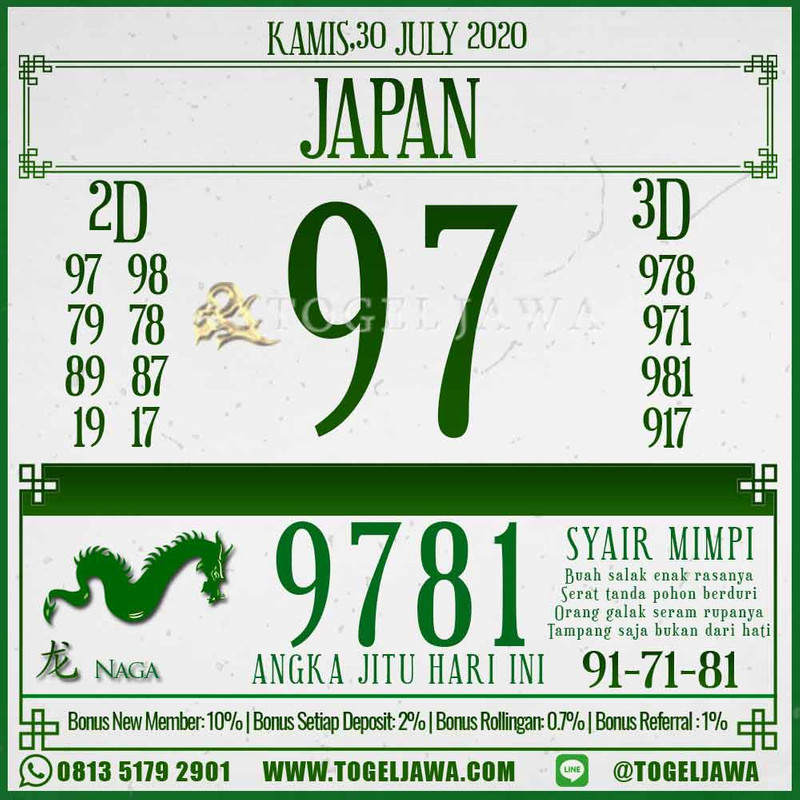 Prediksi Japan Tanggal 2020-07-30