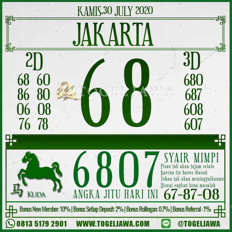 Prediksi Jakarta Tanggal 2020-07-30