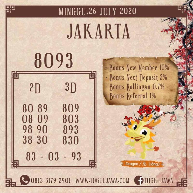 Prediksi Jakarta Tanggal 2020-07-26