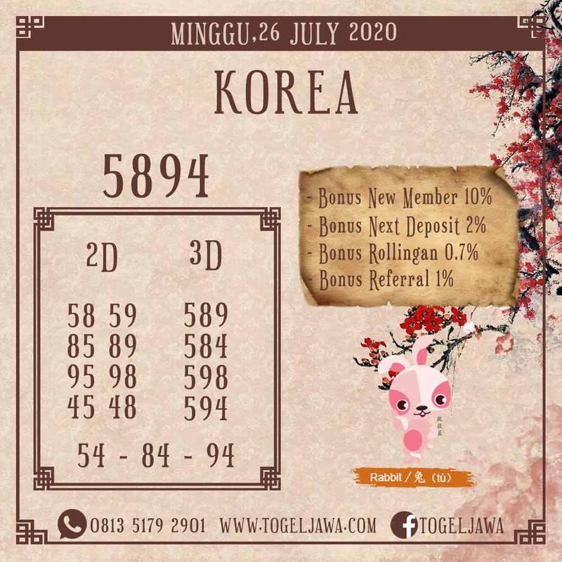 Prediksi Korea Tanggal 2020-07-26