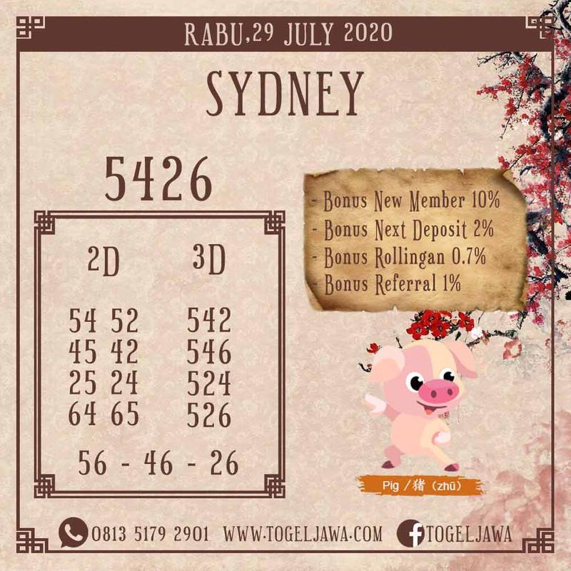 Prediksi Sydney Tanggal 2020-07-29