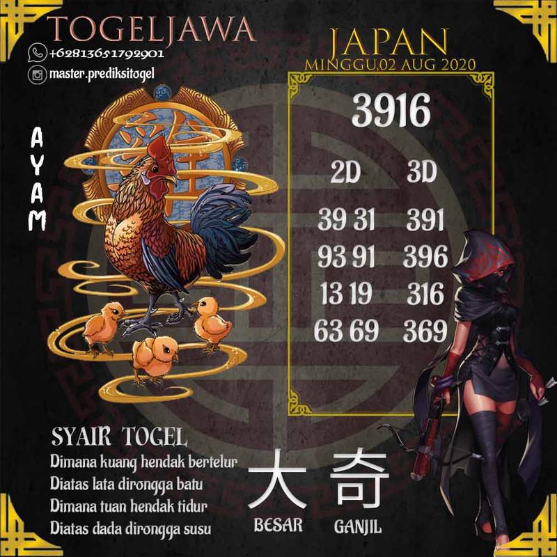 Prediksi Japan Tanggal 2020-08-02