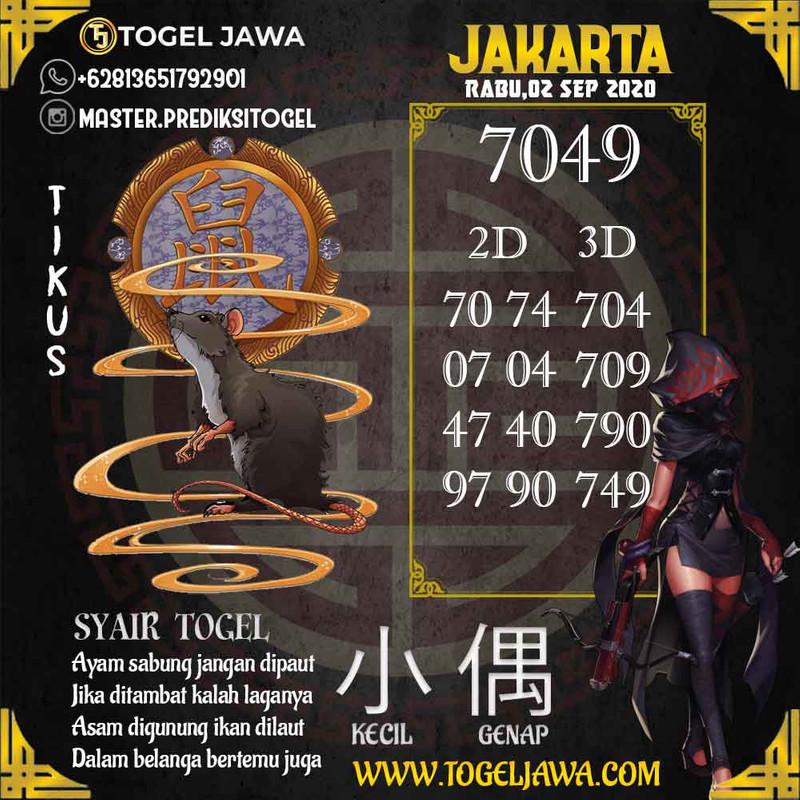 Prediksi Jakarta Tanggal 2020-09-02