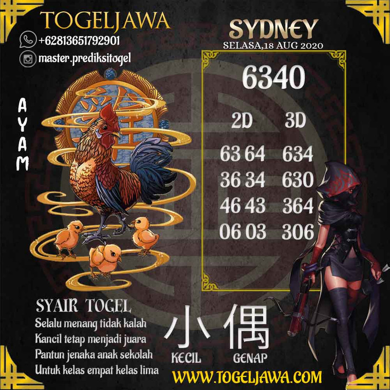 Prediksi Sydney Tanggal 2020-08-18