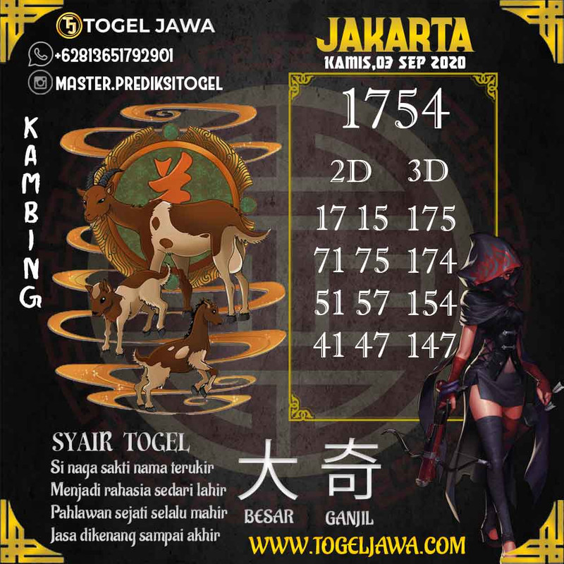 Prediksi Jakarta Tanggal 2020-09-03