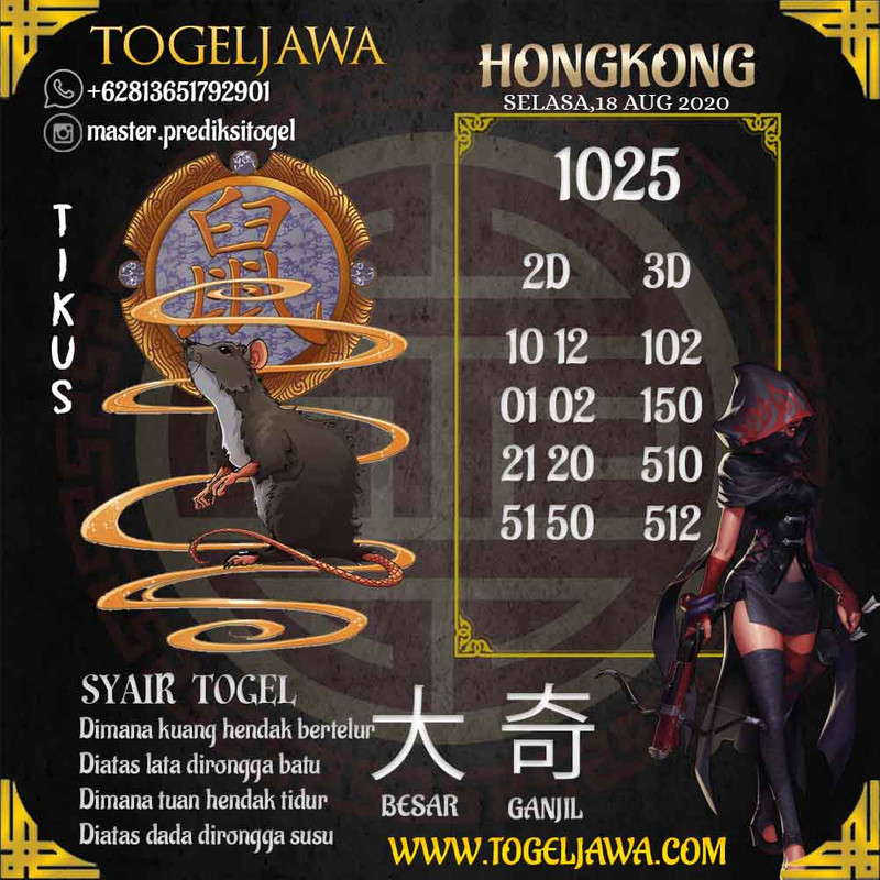 Prediksi Hongkong Tanggal 2020-08-18