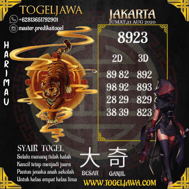 Prediksi Jakarta Tanggal 2020-08-21