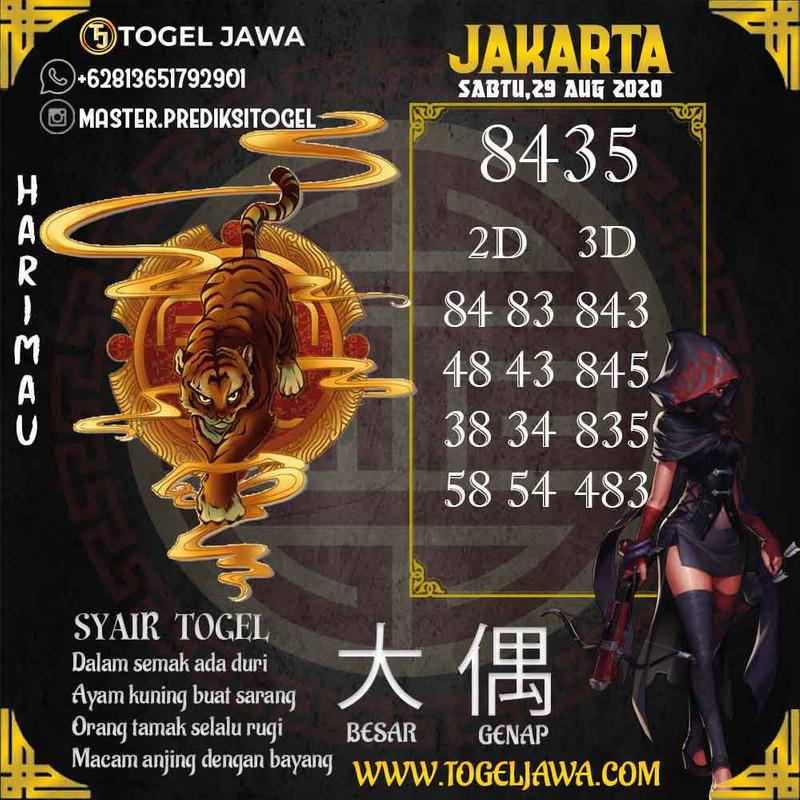 Prediksi Jakarta Tanggal 2020-08-29