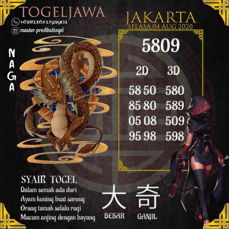 Prediksi Jakarta Tanggal 2020-08-04