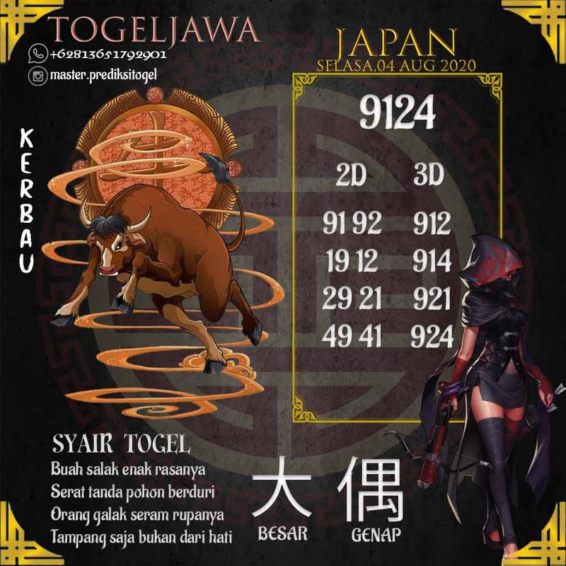 Prediksi Japan Tanggal 2020-08-04