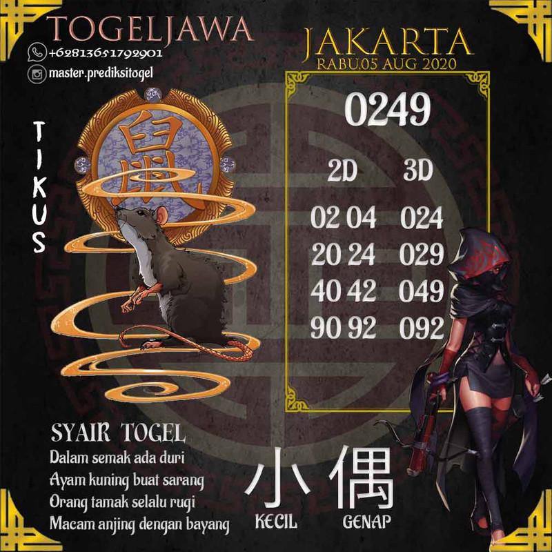 Prediksi Jakarta Tanggal 2020-08-05