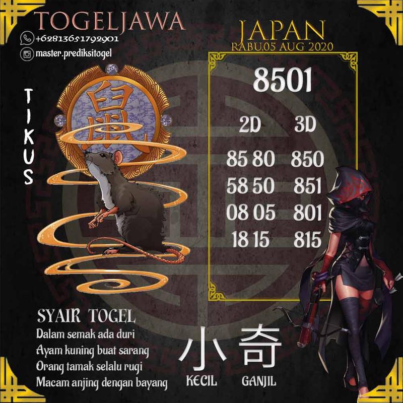 Prediksi Japan Tanggal 2020-08-05