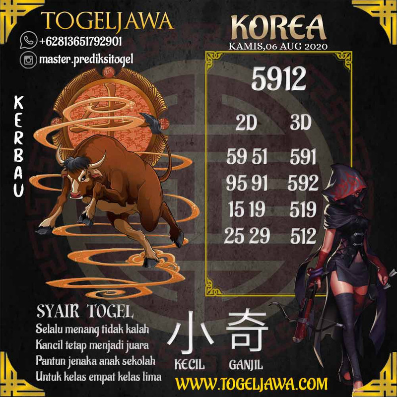Prediksi Korea Tanggal 2020-08-06