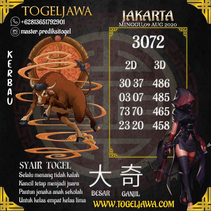 Prediksi Jakarta Tanggal 2020-08-09