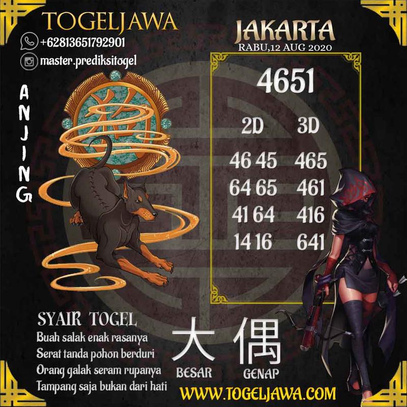 Prediksi Jakarta Tanggal 2020-08-12