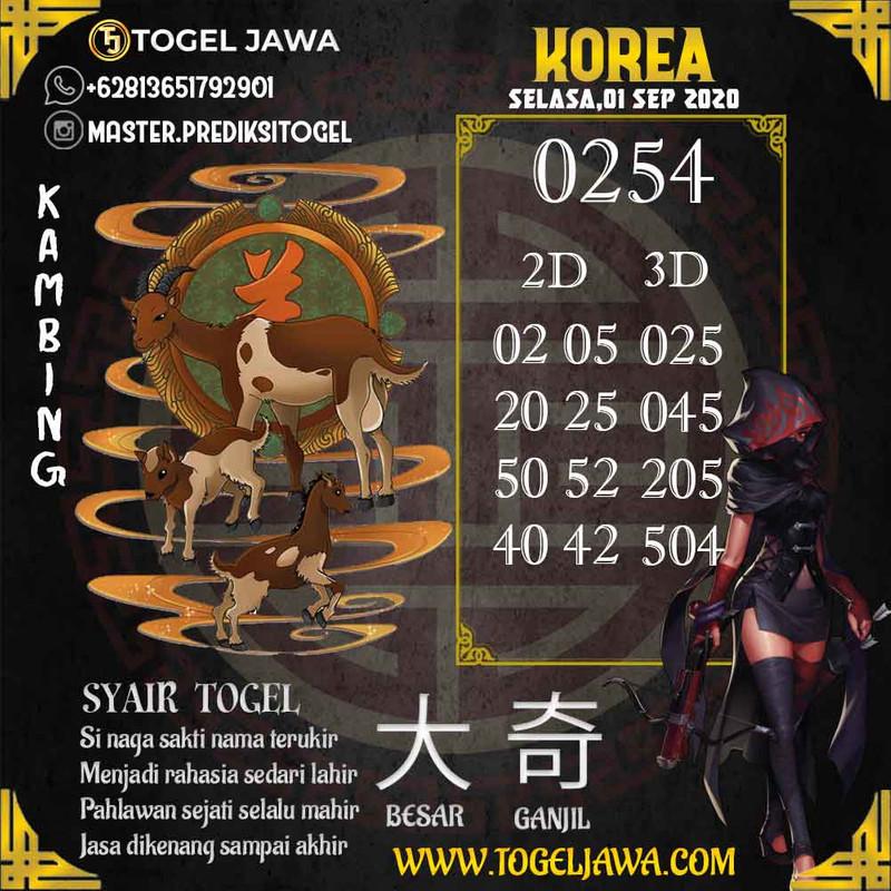 Prediksi Korea Tanggal 2020-09-01