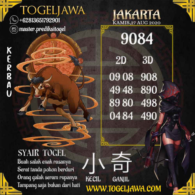 Prediksi Jakarta Tanggal 2020-08-27