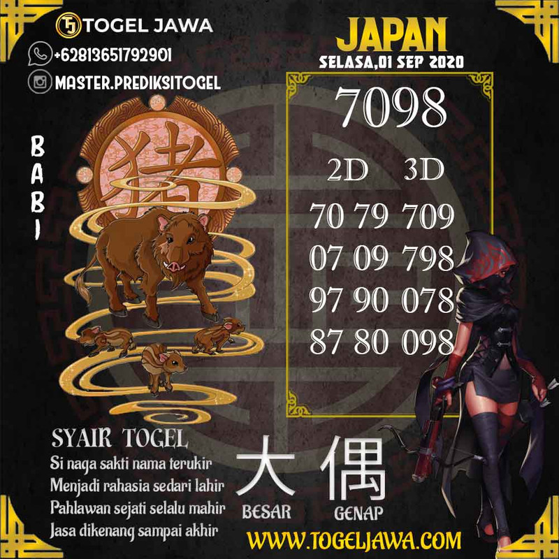 Prediksi Japan Tanggal 2020-09-01