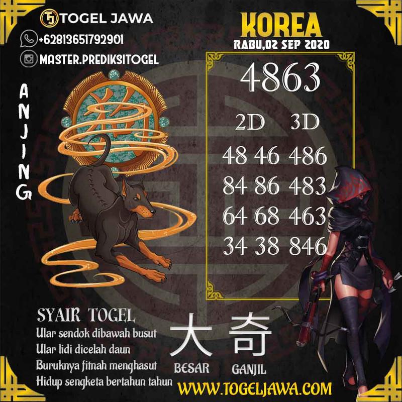 Prediksi Korea Tanggal 2020-09-02