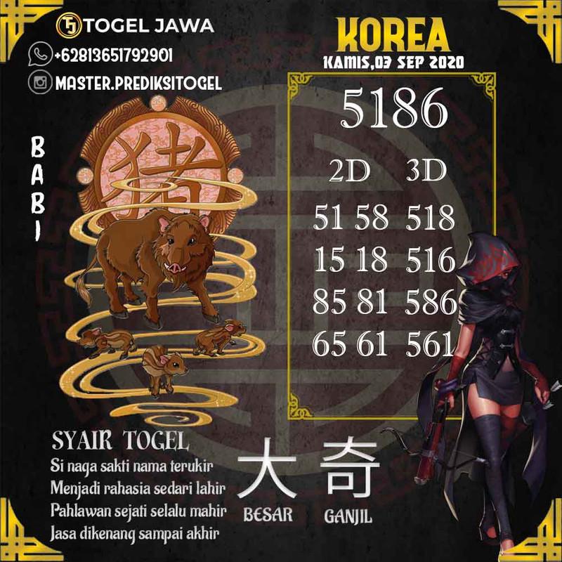 Prediksi Korea Tanggal 2020-09-03