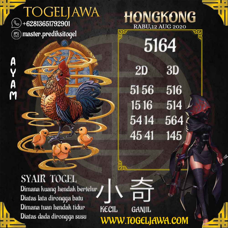 Prediksi Hongkong Tanggal 2020-08-12