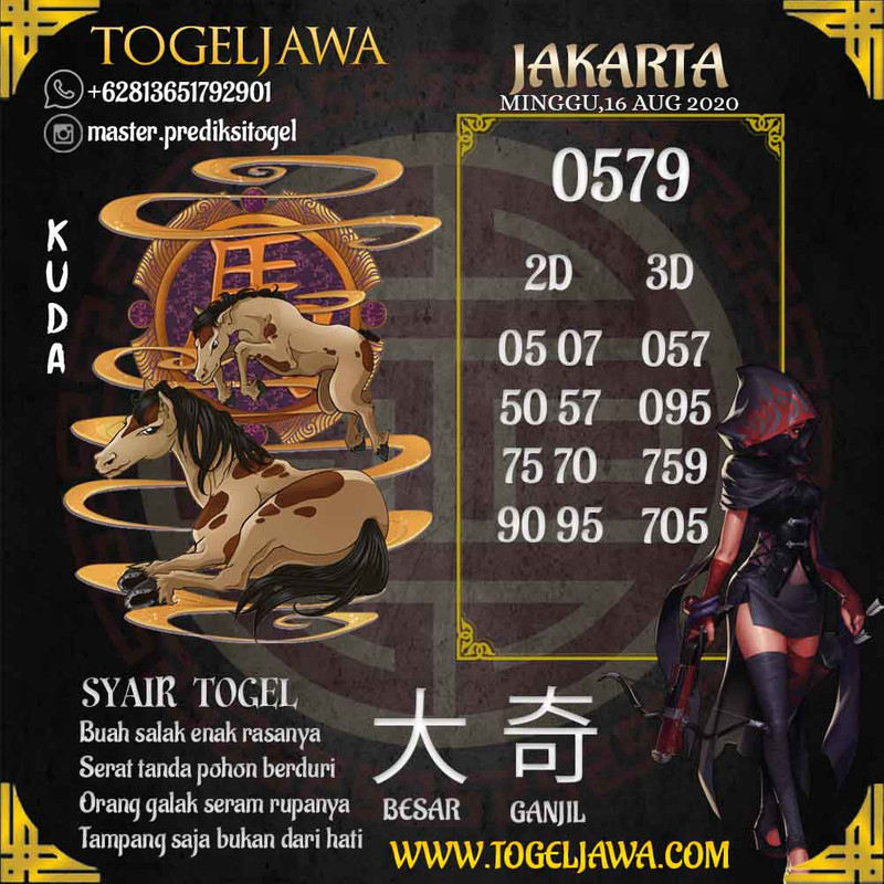 Prediksi Jakarta Tanggal 2020-08-16