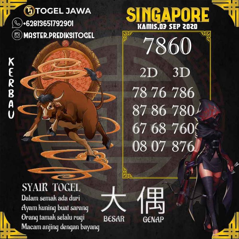 Prediksi Singapore Tanggal 2020-09-03