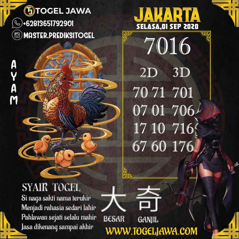 Prediksi Jakarta Tanggal 2020-09-01