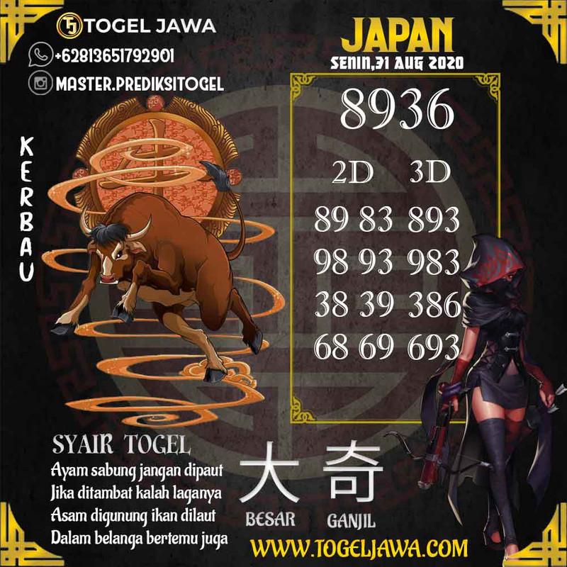 Prediksi Japan Tanggal 2020-08-31