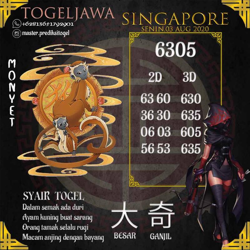 Prediksi Singapore Tanggal 2020-08-03