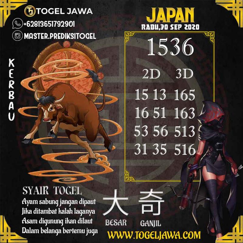 Prediksi Japan Tanggal 2020-09-30