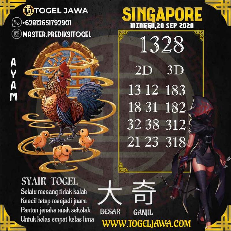 Prediksi Singapore Tanggal 2020-09-20