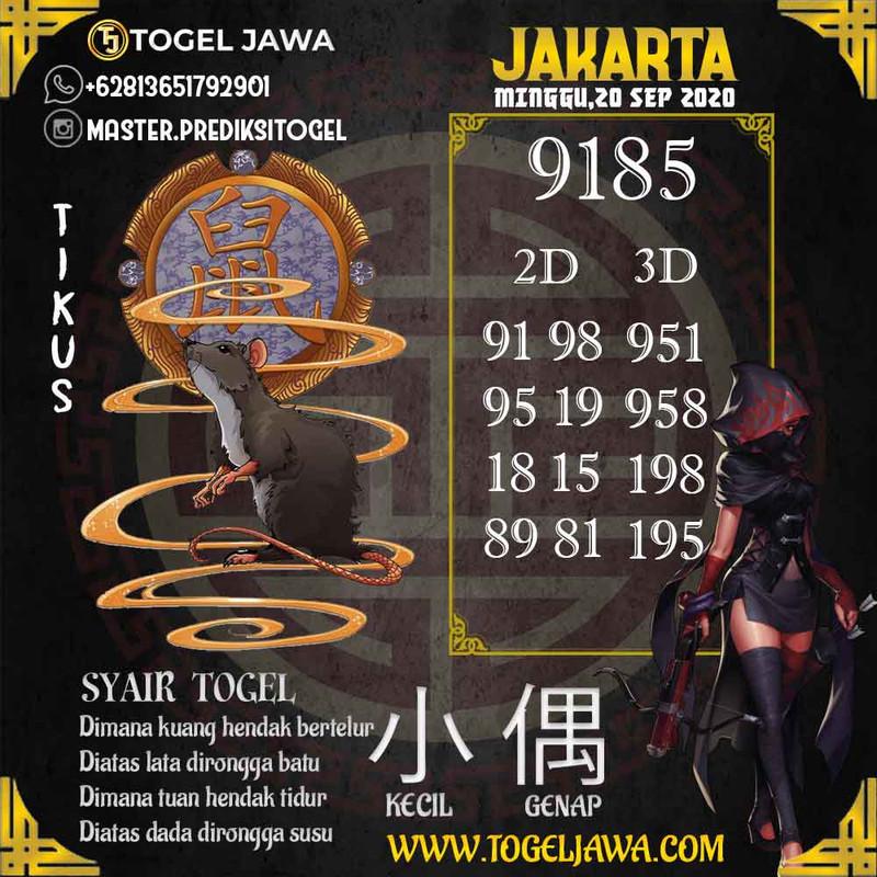 Prediksi Jakarta Tanggal 2020-09-20