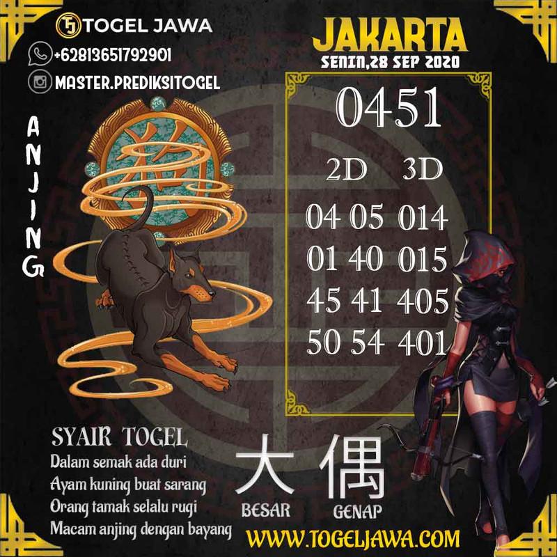 Prediksi Jakarta Tanggal 2020-09-28