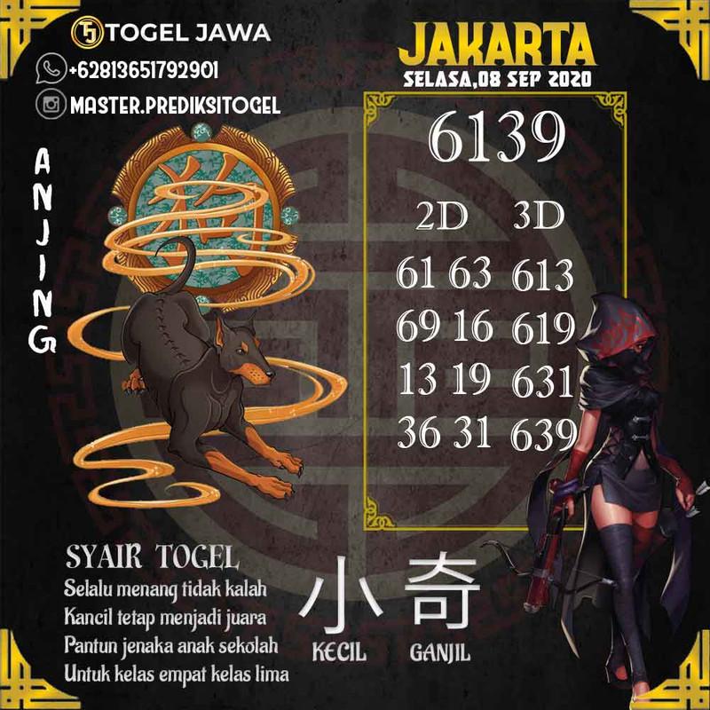 Prediksi Jakarta Tanggal 2020-09-08