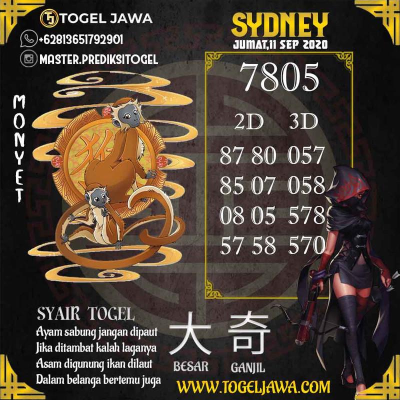 Prediksi Sydney Tanggal 2020-09-11