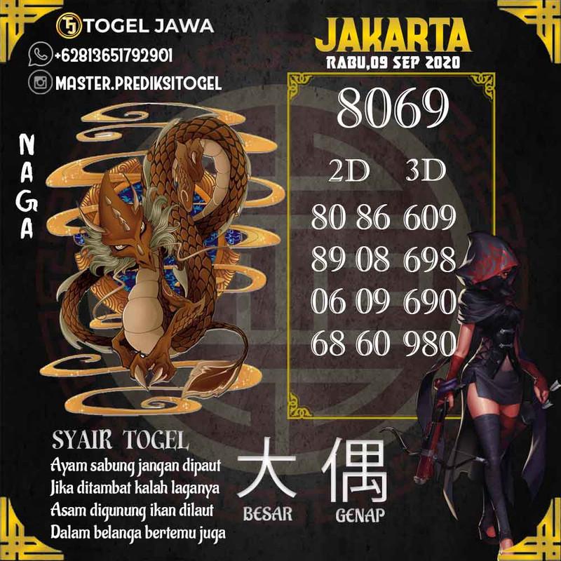 Prediksi Jakarta Tanggal 2020-09-09
