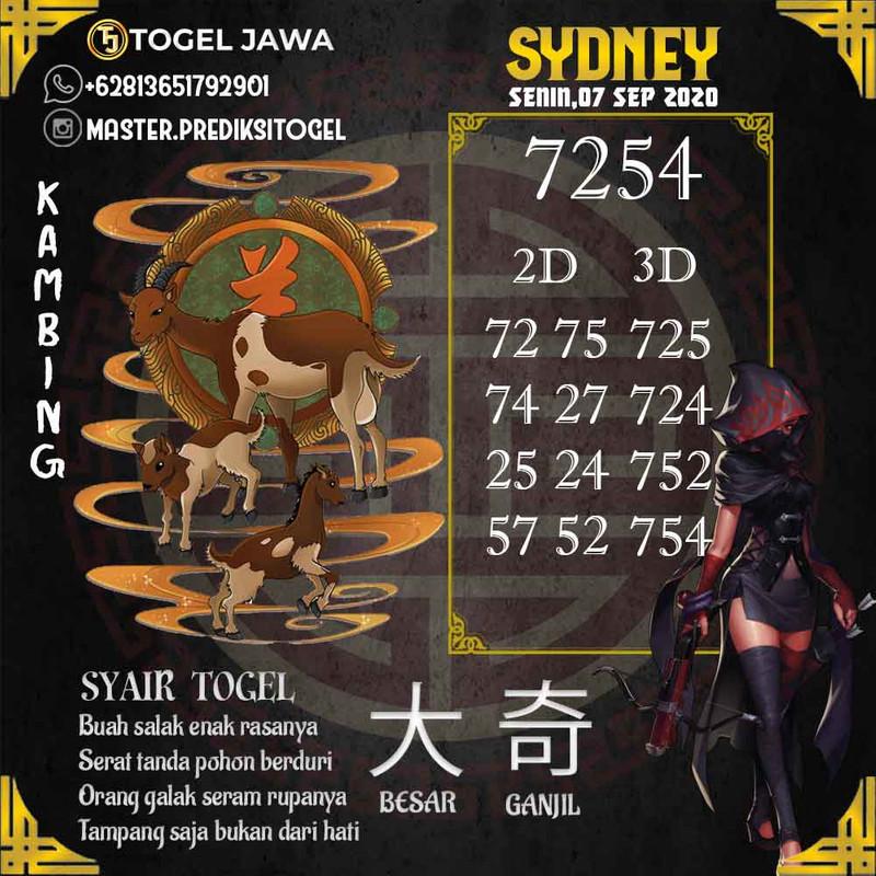 Prediksi Sydney Tanggal 2020-09-07