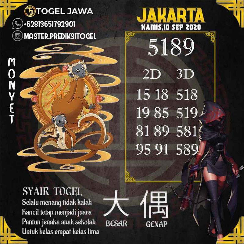 Prediksi Jakarta Tanggal 2020-09-10